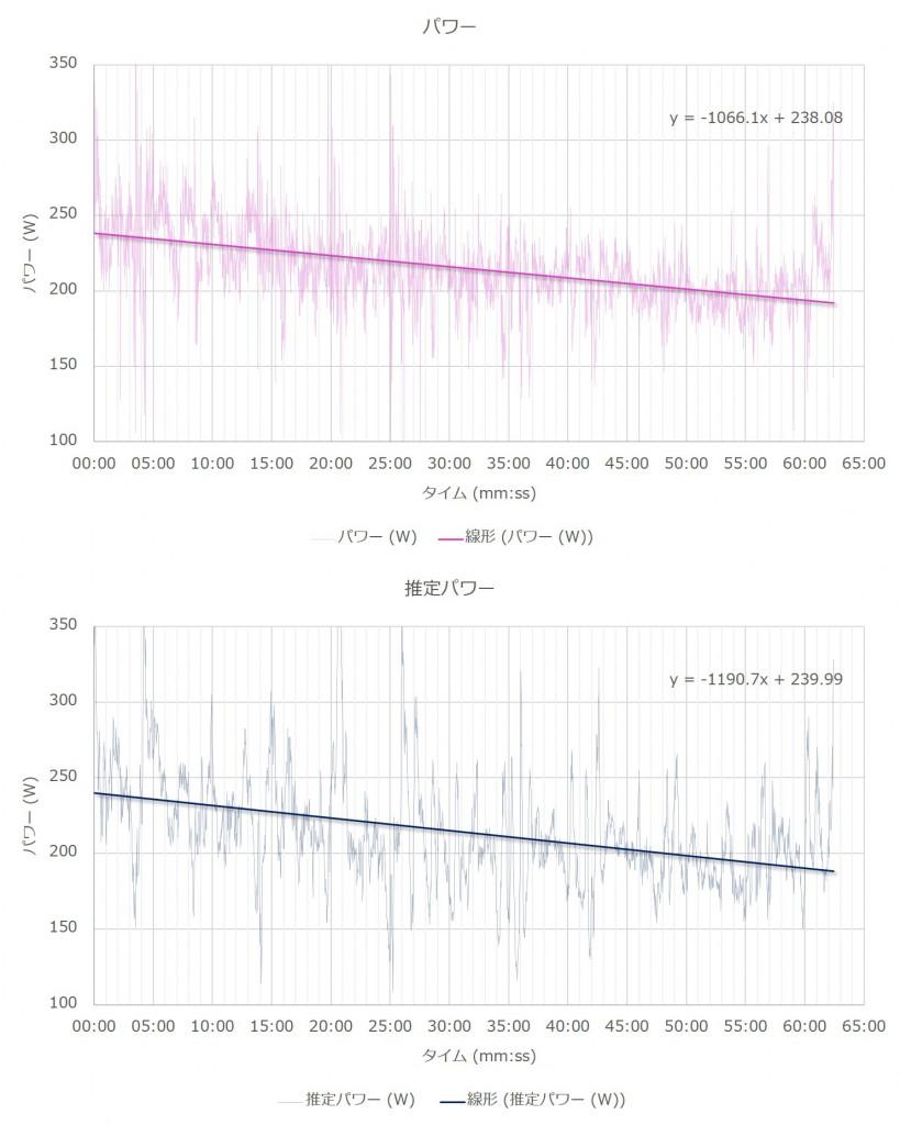 power_estpower_graph02