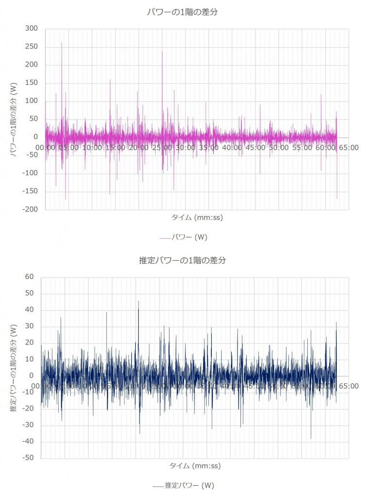 power_estpower_graph03